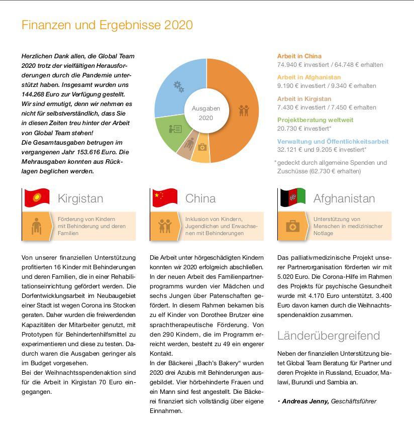Grafik Jahresbericht 2020